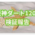 【振り返り】2020年4月1週目【阪神ダート1200m】