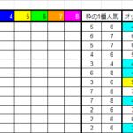 2021年8月15日(日)枠連8割連対朝イチオッズ表【結果更新】